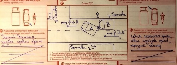 Схема ДТП для Европротокола