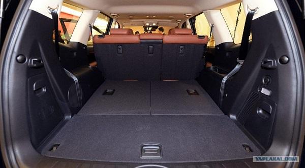 Kia Mohave 2020 багажник