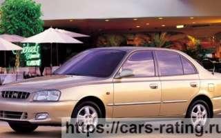 Какой купить авто до 100 000 рублей